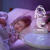 Aloka SleepyLights