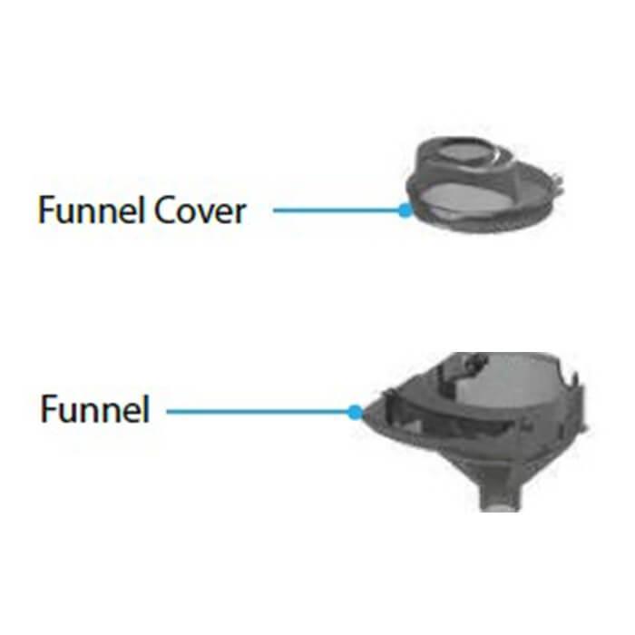 Formula Pro Advanced Funnel And Cover Set